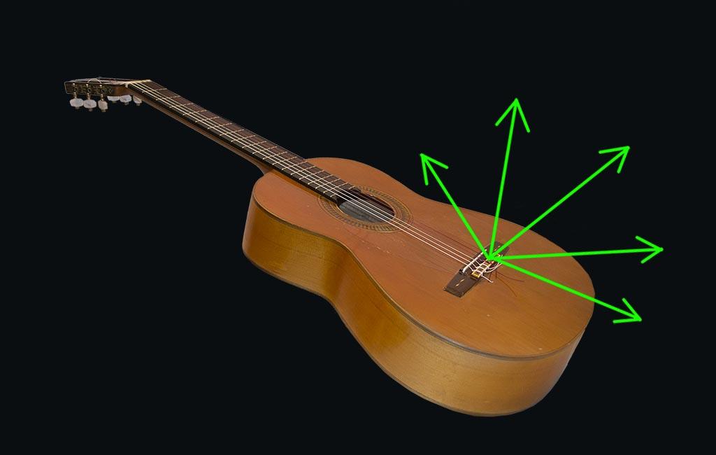 Spanish Guitar Sound Dispersing